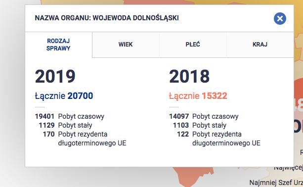 Screenshot_2020-01-02 Statystyki – Polska – Wydane decyzje – Mapa – Decyzja Negatywna – Porównanie lat 2018 2017 – Kraj UA [...]