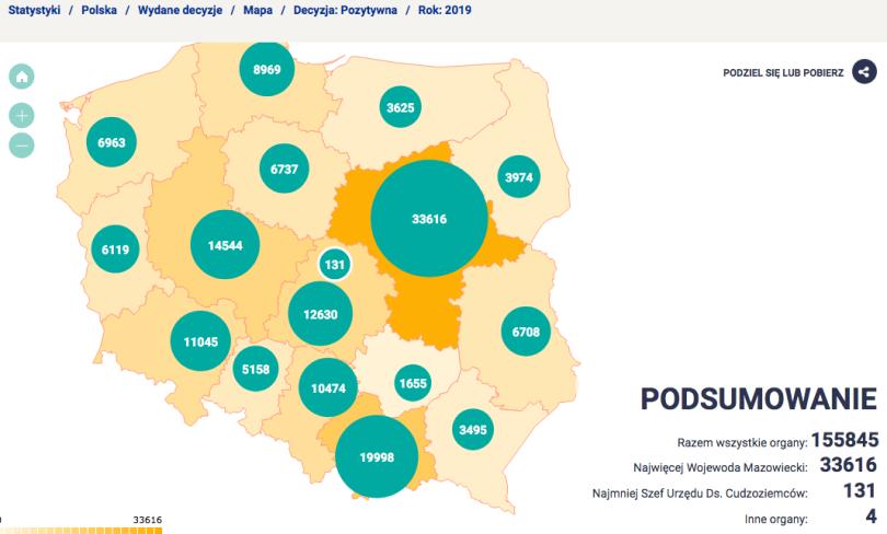 Screenshot_2020-01-02 Statystyki – Polska – Wydane decyzje – Mapa – Porównanie lat 2019 2018 – Kraj UA – MIGRACJE GOV PL